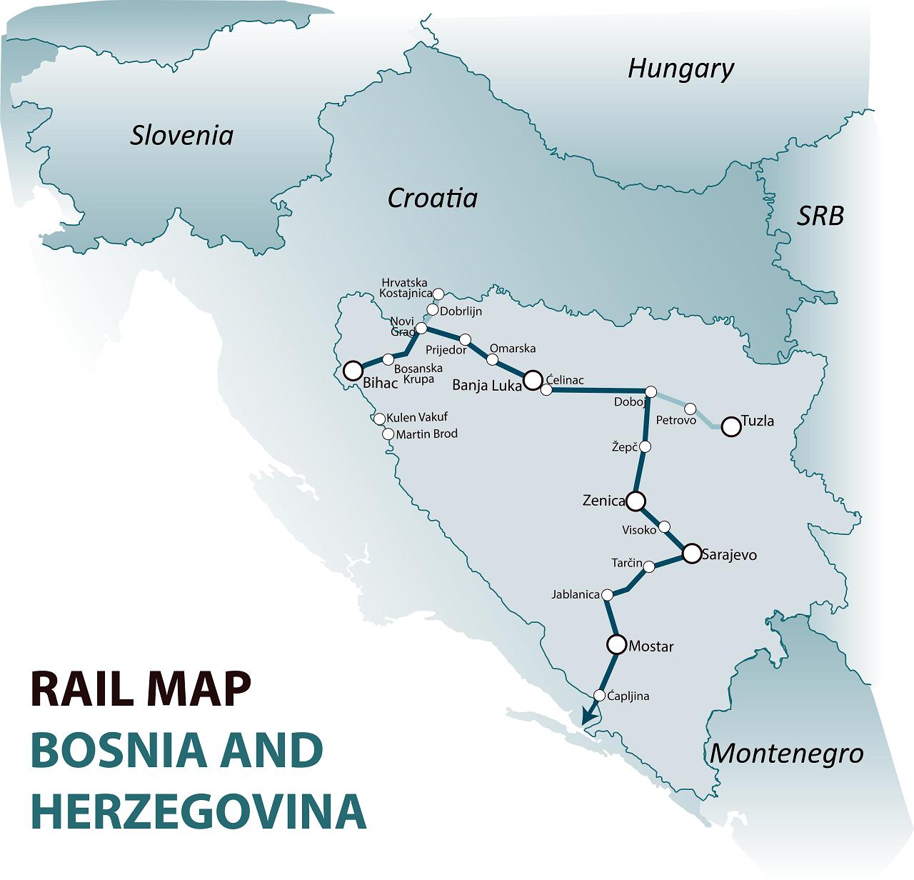 bosnia rail map