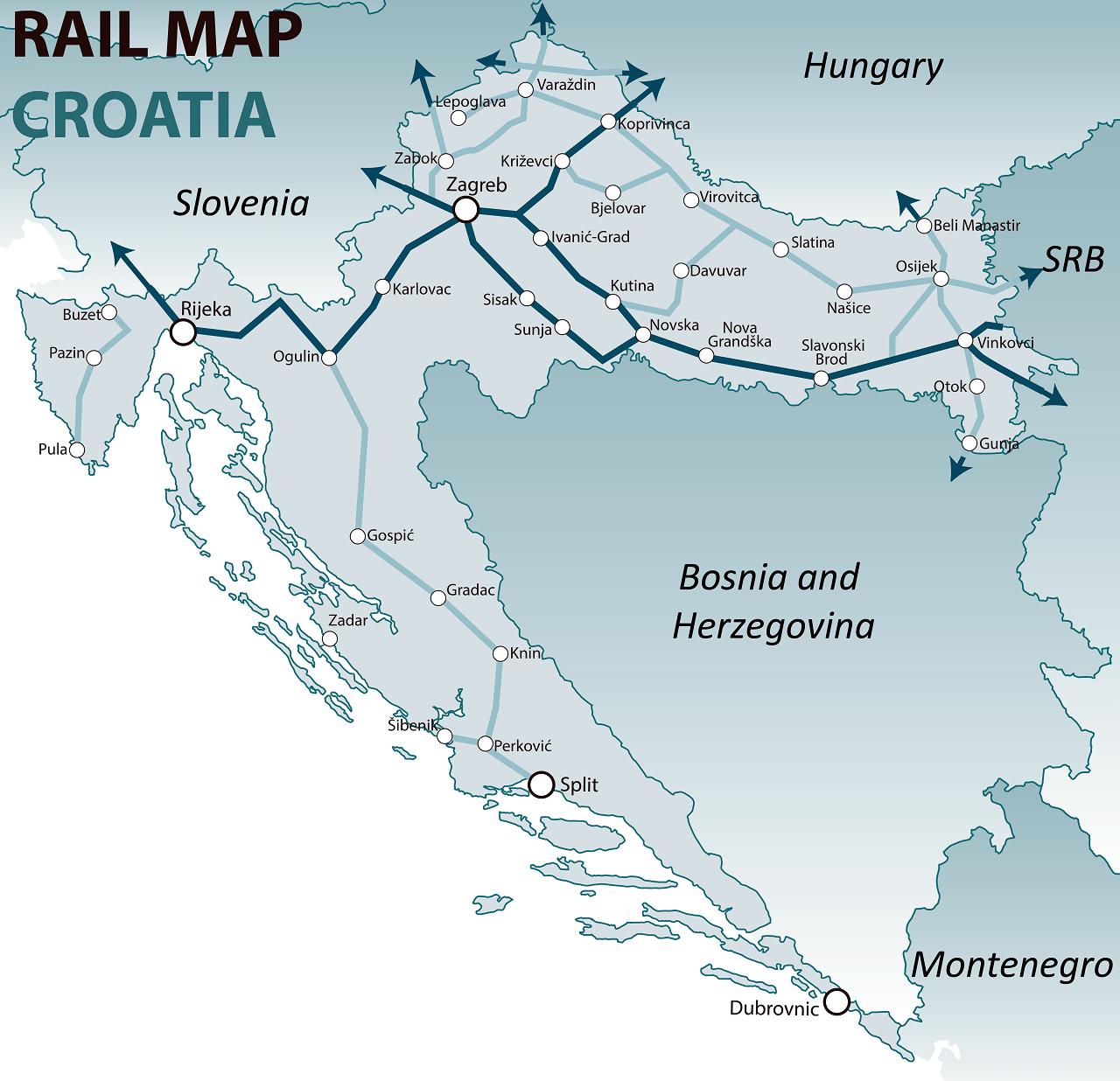 Croatia rail map