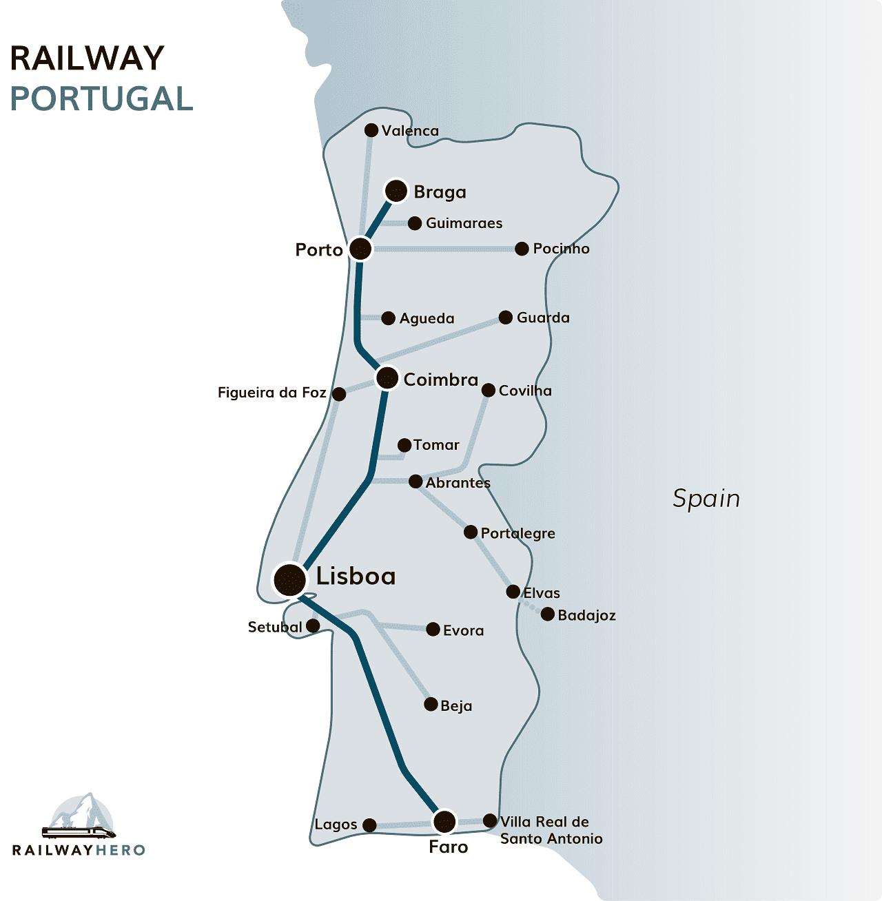Portugal rail map
